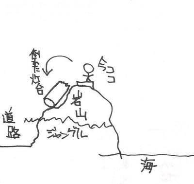 アンガウル灯台(丹下灯台)