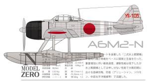 二式水上戦闘機(二式水戦)