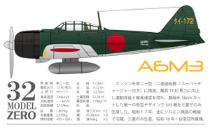 ゼロ戦(零戦)32型/三二型