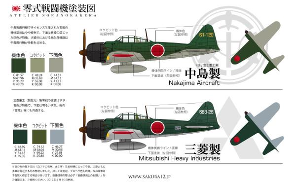 ゼロ戦のカラーリング表(中島と三菱の違い)