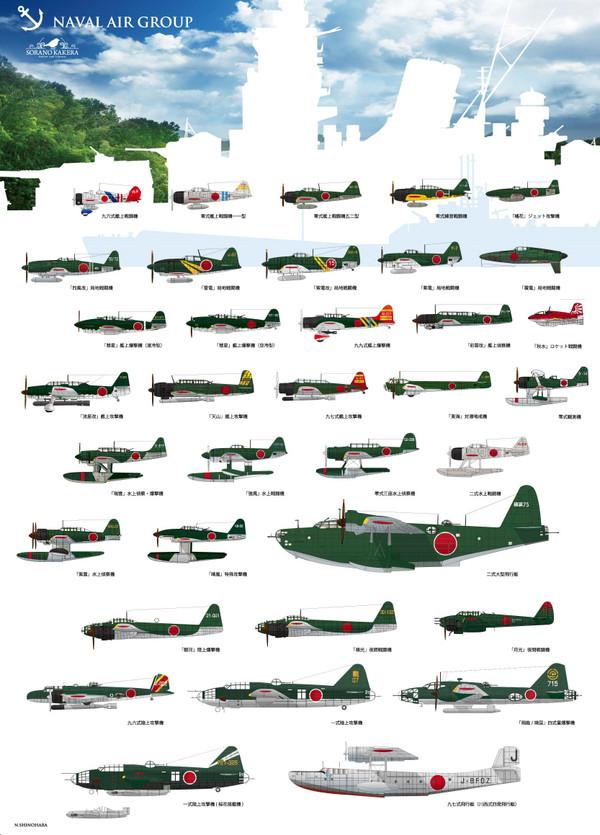 海軍機スケールポスター